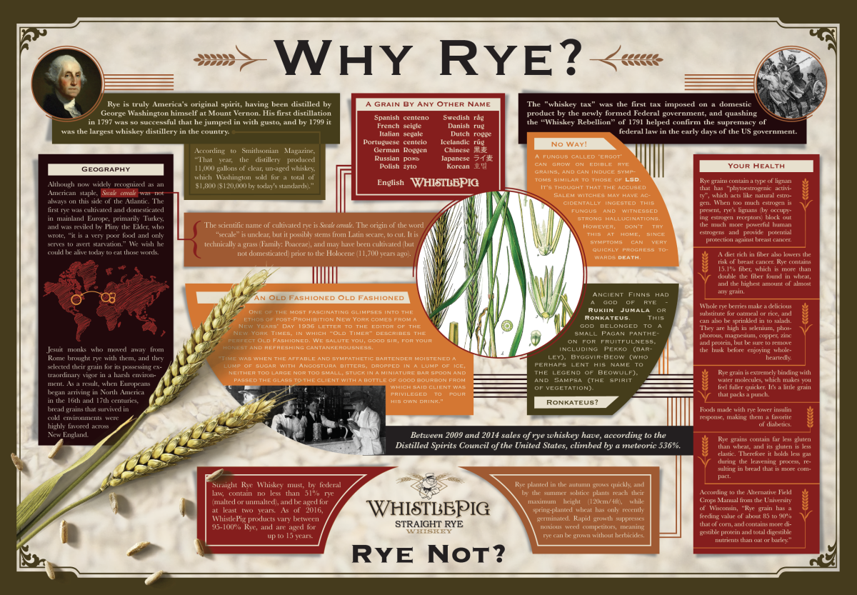 "WhistlePig: ""Why Rye?"""